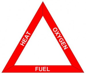 triangle of fire