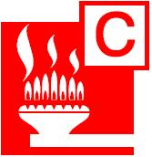 class c fire symbol